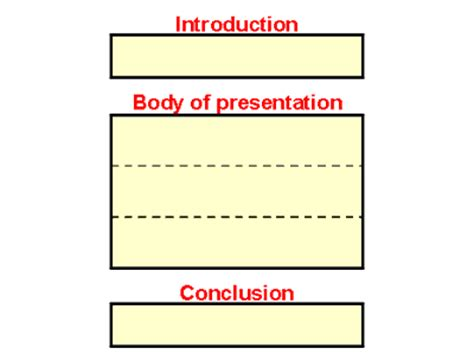 Conclusion and introduction of essay